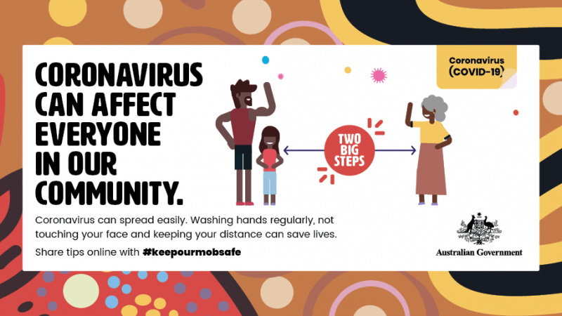 Two part image with colourful background of Indigenous traditional designs with white overlay featuring human figures and the following words: Coronavirus can affect everyone in our community. Coronavirus can spread easily. Washing hands regularly.