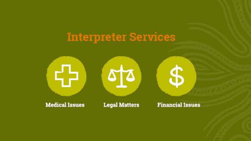 Green background with words and symbols in orange and white. Words include: Interpreter Services, Medical Issues, Legal Matters, Financial Issues.